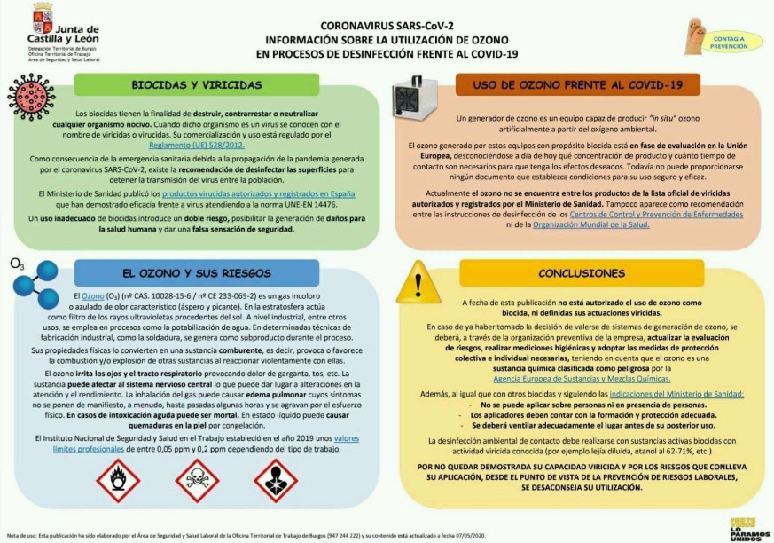 Información sobre el Ozono